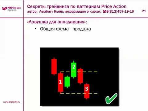 Секреты трейдинга по паттернам Price Action и VSA. Часть 3