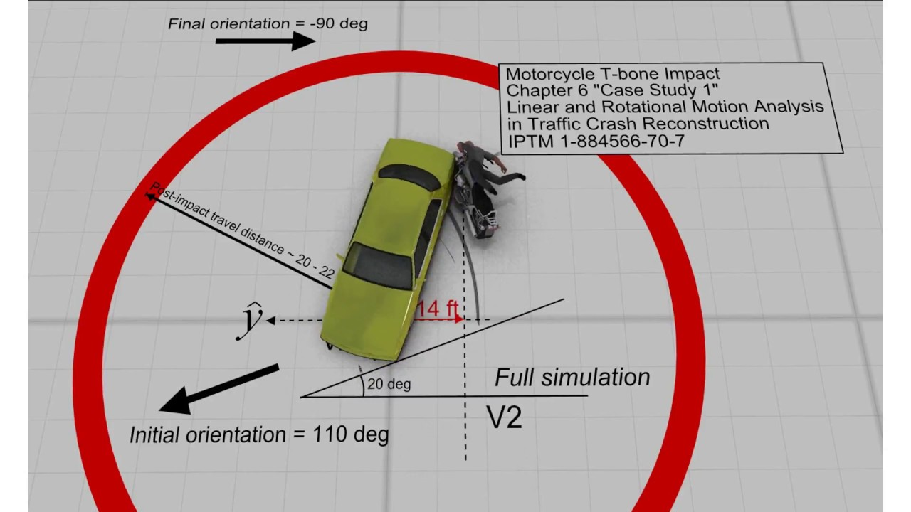 Accident Reconstruction Examples SmartDraw - induced.info