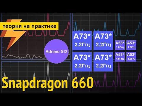 Snapdragon 660: конкурент Snapdragon 821?