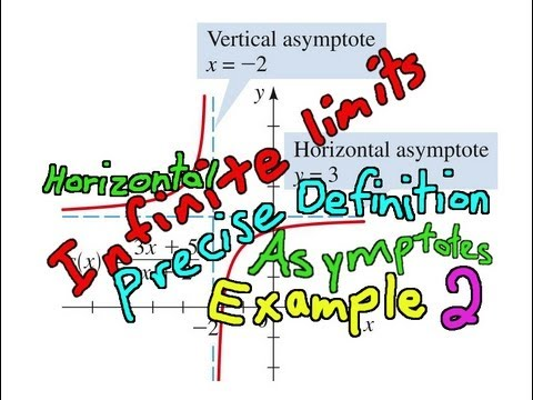 Precise Definition of Limits at infinity: Example 2