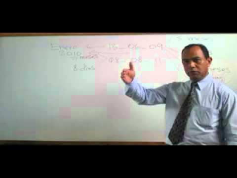 Contabilidad - Depreciaciones