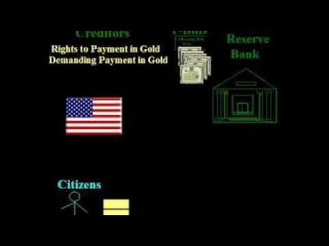 Federal Reserve Explained # 1 HJR 192 US Bankruptcy, UCC-1, 1099-OID