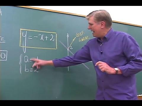 Funcao Afim - aula 1 - Lei, coeficientes e gráficos