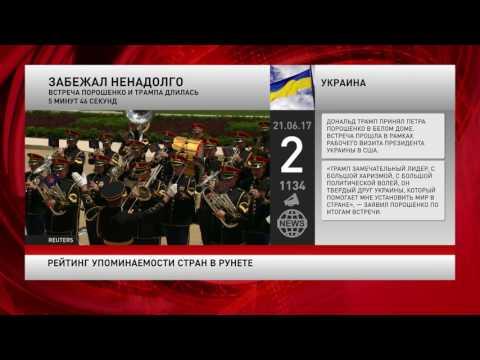 Рейтинг упоминаемости стран в русскоязычном интернете за 21  июня