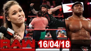 WWE Monday Night Raw Highlights Results & Prediction