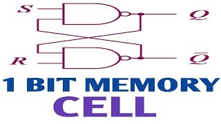 1 BIT MEMORY CELL USING NAND GATE IN HINDI