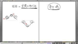 高校物理解説講義:「電場」講義4