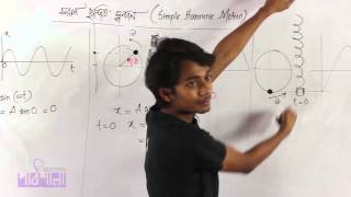 03. Phase Part 01 | দশা পর্ব ০১ | OnnoRokom Pathshala