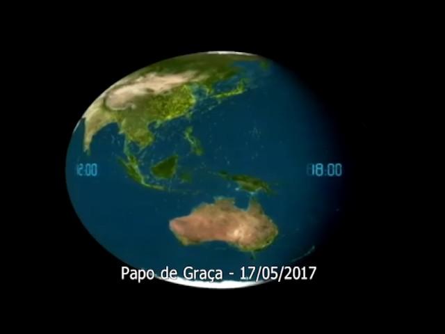 Oração: As rotas humanas e a Terra!