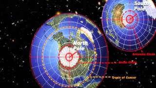 Pole Shifts   Growing Evidence for Catastrophic Shifts Past and Present