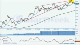SMARTWEEK: Рынки краснеют