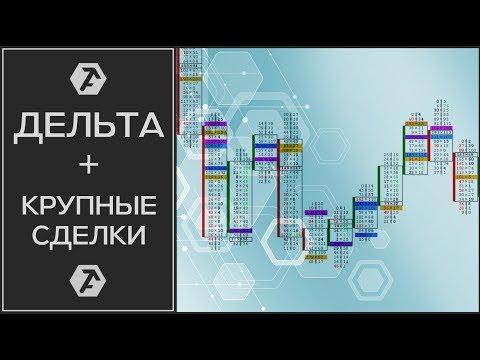 (FOOTPRINT) Кластерный график TRADES + Дельта фильтр