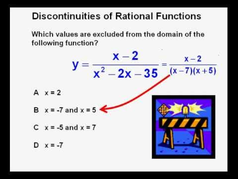 Finding Discontinuities of Rational Functions