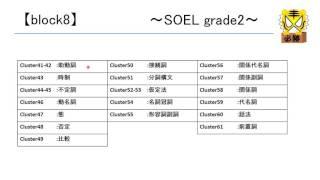 SOEL grade2 〜文法・構文・単語・熟語4 in 1〜