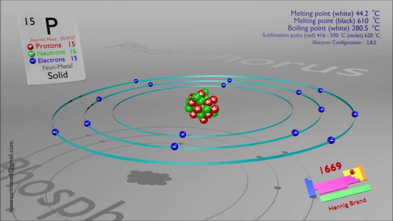 Nitrogen Atom Model Phosphorus atom