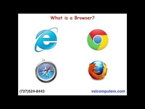 What Is A Browser