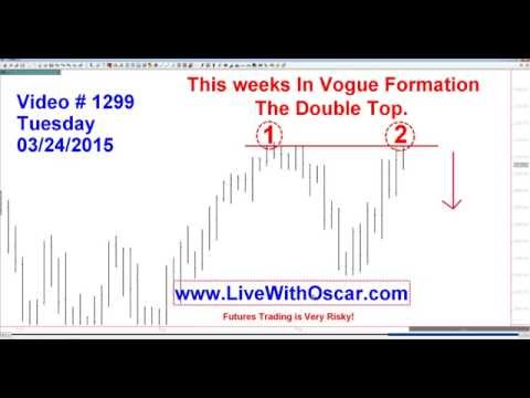Stopped, Cropped & Double Topped in ES / NQ / Dow Illustrates Oscar Carboni 03/24/2015 #1299