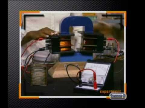 Physics - Electromagnetism: Transformers