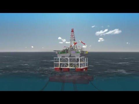 Offshore platforms: 101