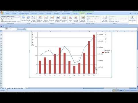 Curso de EXCEL Criar gráfico na planilha Excel com dois eixos principal e secundário 2 eixos X e Y