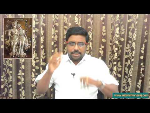 media dindigul p chinnaraj astrologer 2013 to 2014 gurup