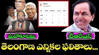 Telangana Election Results 2018 | #Akbaruddin | #Kcr | #UttamKumarReddy | Telangana News | TTM