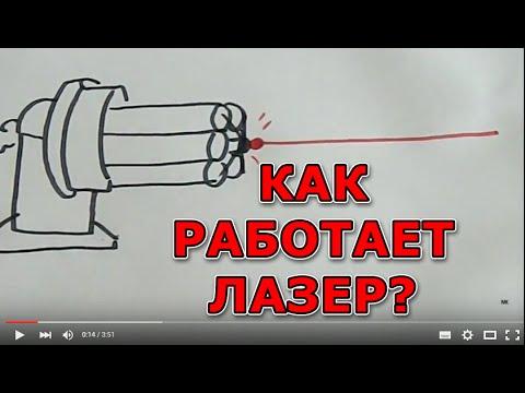 Лазер. Как работает лазер?