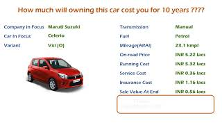 Maruti Suzuki (Celerio Vxi (O)) Ownership Cost - Price, Service Cost, Insurance (India Car Analysis)