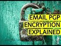 PGP Encryption Explained