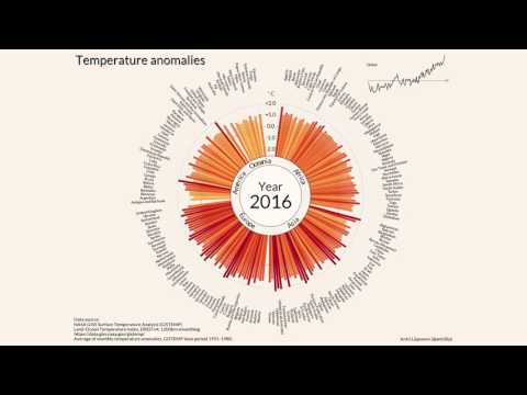 Animation: How temperature has changed in each country since 1900