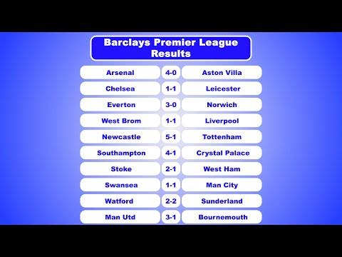Barclays Premier League Results & Table