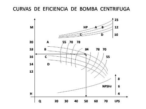 Calculo de Bomba Centrifuga.mpg