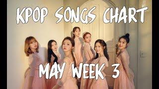 KPOP SONGS CHART 2019 | MAY WEEK 3