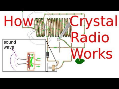 How a Crystal Radio Works