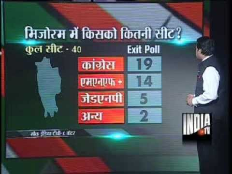 India TV-C Voter Exit Poll: Congress gaining in Mizoram