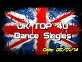 Download UK Top 40 - Dance Singles (05/01/2014) MP3 song and Music Video