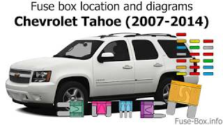 Fuse box location and diagrams: Chevrolet Tahoe (2007-2014)