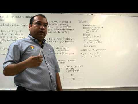 Introducción a la programación lineal y ejemplo del método gráfico