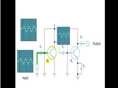 Two stage  RC Coupled Amplifier Animation thumbnail