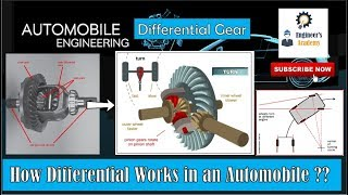 How the differential Gear Works in an Automobile ?? ||Engineer's Academy||