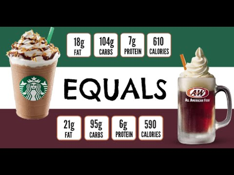 Equals and Alternatives Episode 64: Starbucks Cinnamon Roll Frappuccino and Root Beer Float