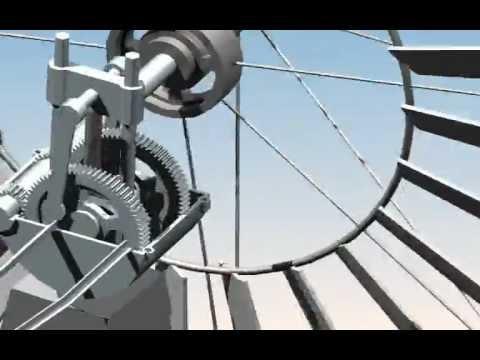 Windmill Pump Mechanism Close Up Nx 7 5 Youtube