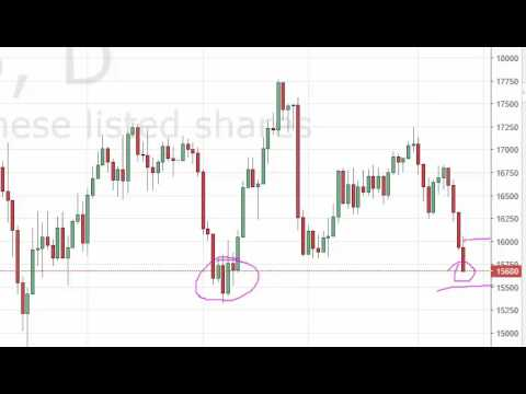 Nikkei Technical Analysis for June 15 2016 by FXEmpire.com