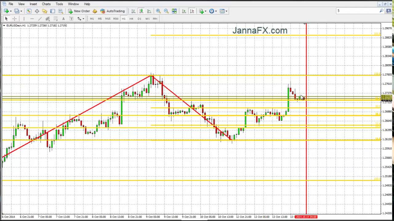 Hans 123 forex trading system