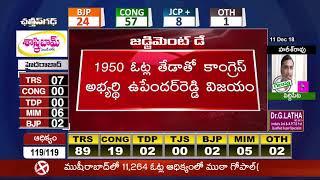 నందమూరి సుహాసిని- కొండా సురేఖ ఓటమి - Telangana Elections Results 2018  - netivaarthalu.com