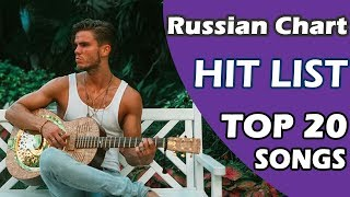 Top 20 Songs in Russia of September 7 , 2017 (Хит Лист)