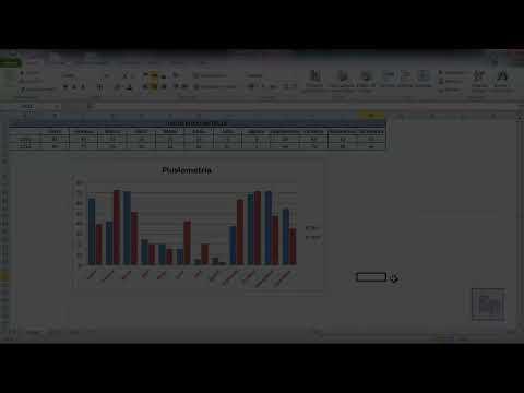 Excel - Crear gráficos estadísticos. Introducir datos Excel y crear gráficas. Tutorial en español HD