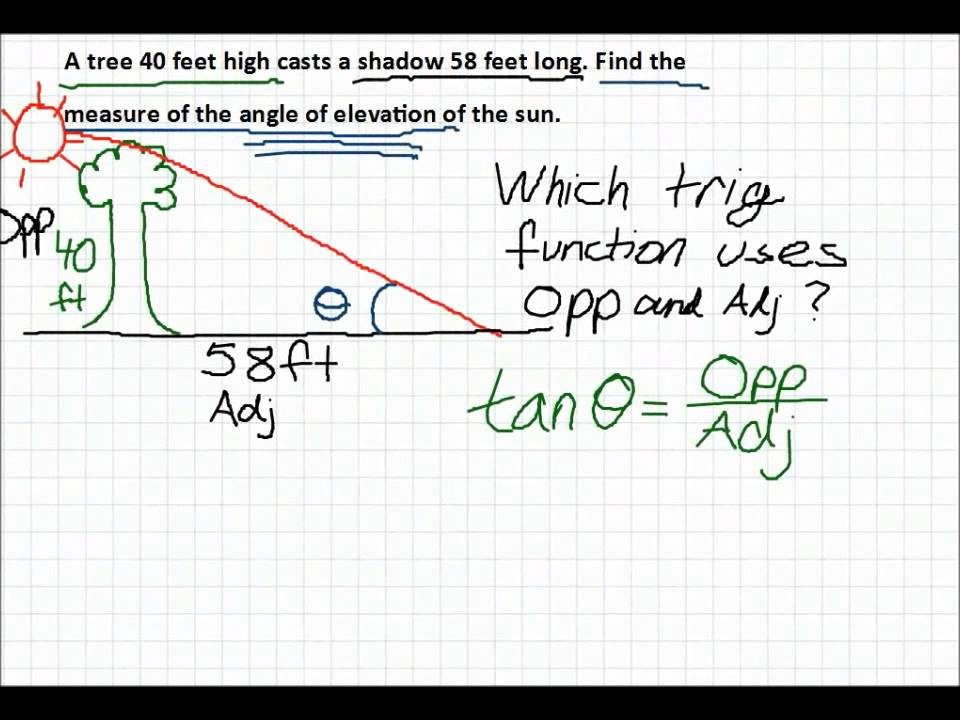 Angle Elevation Word Problems Angle of Elevation Word
