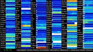 07/30/2019 - 4:13 UTC - Hokkaido, Japan 4.3 Magnitude  Earthquake Time Lapse Spectros
