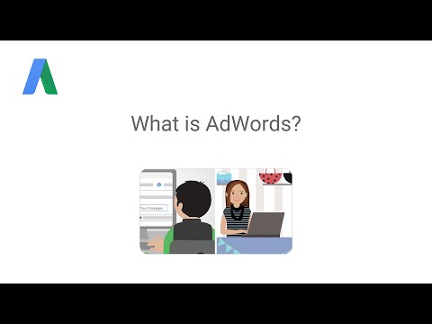 What is AdWords?